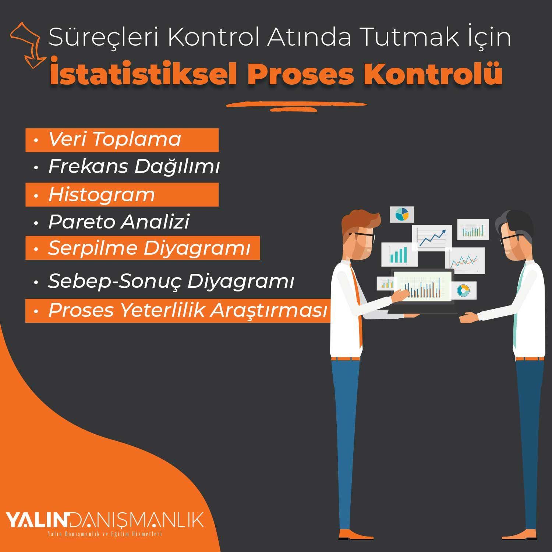 İstatistiksel Proses Kontrolü