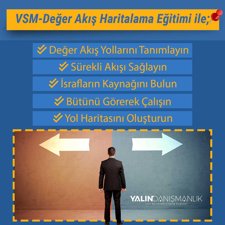 VSM Değer Akış Haritalama